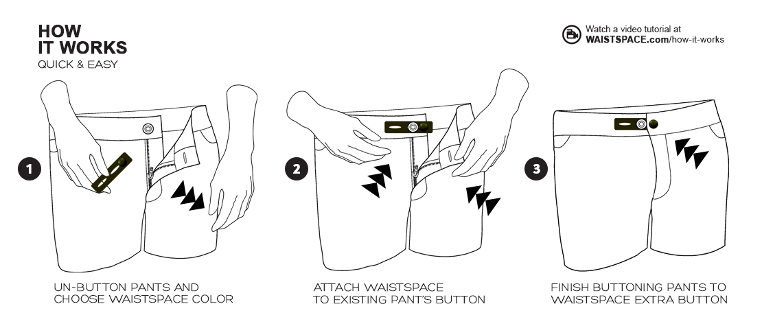 Waist Space Product How It Works